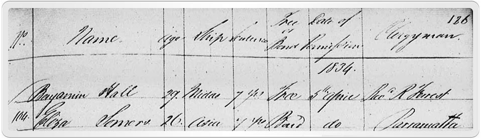 Ben Hall arrived at Port Jackson aboard the Midas in 1827 and Eliza Somers arrived aboard the Asia in 1930. In April 1834, under the NSW Registers of Convicts' they made applications to marry.