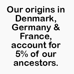 Origin DNA results for Denmark, Germany and France