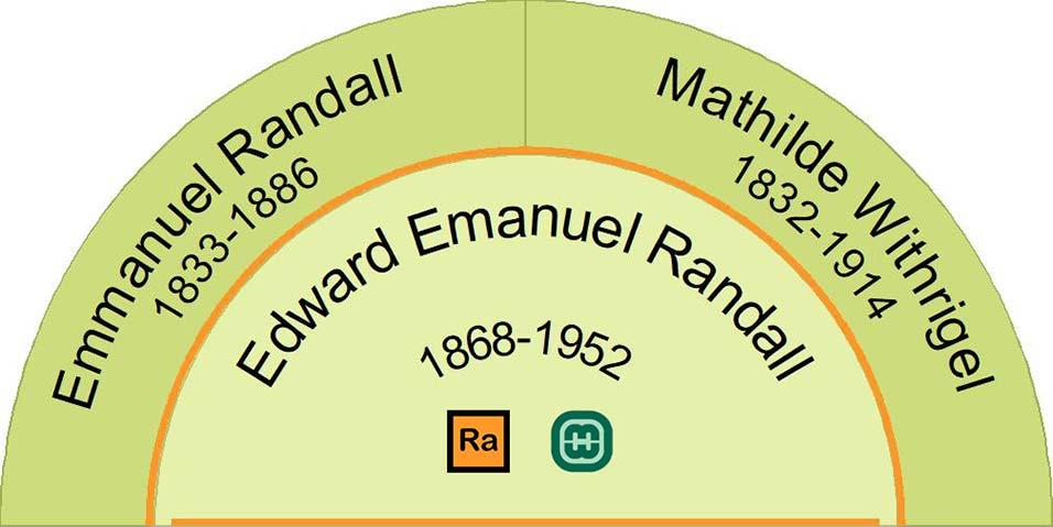 Parents of Edward Emanuel Randell