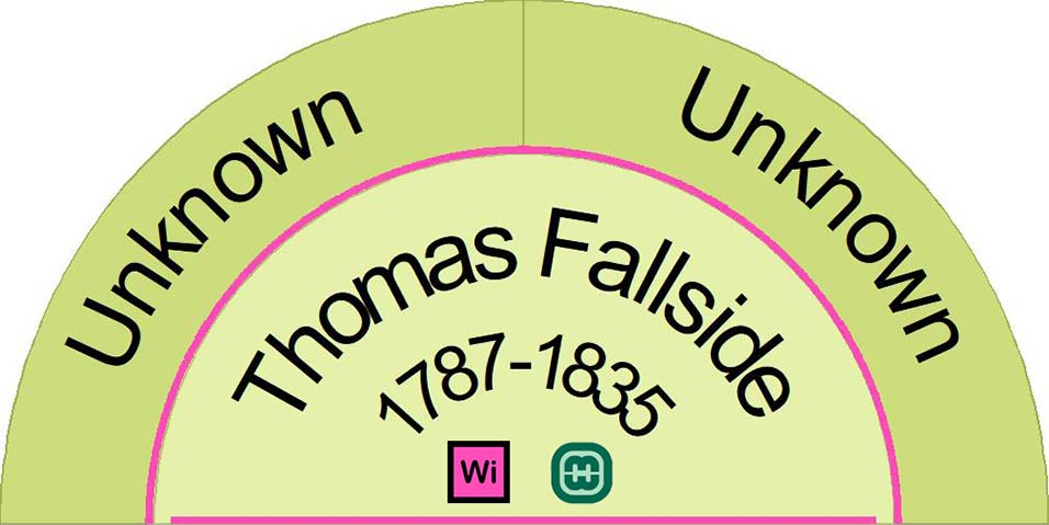 Ancestors of Thomas Fallside are not known at this time.