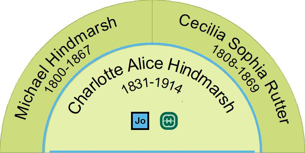 Image showing the parents of Charlotte Alice Hindmarsh