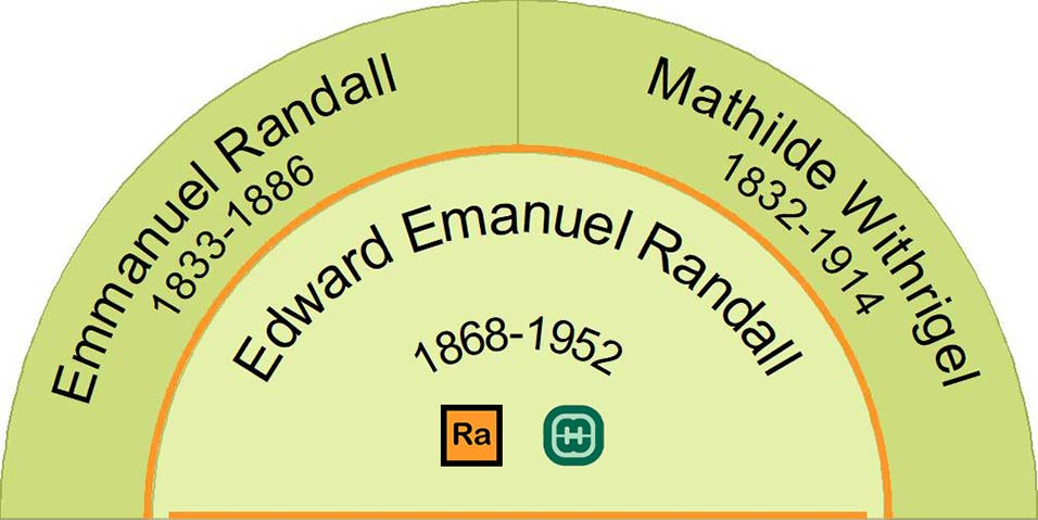 Parents of Edward Emanuel Randell