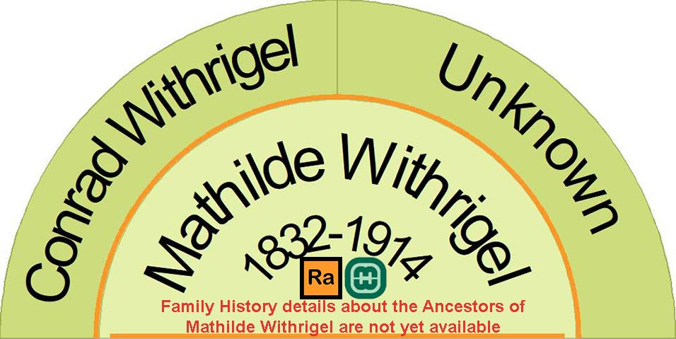 Half fan chart showing the ancestors of Mathilde Withrigel