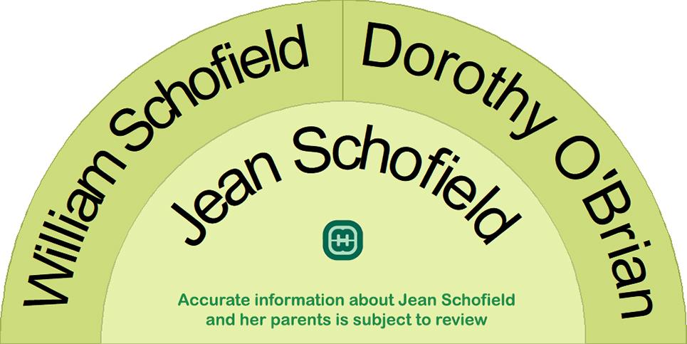 Jean Schofield, partner of Stanley Lloyd Hall